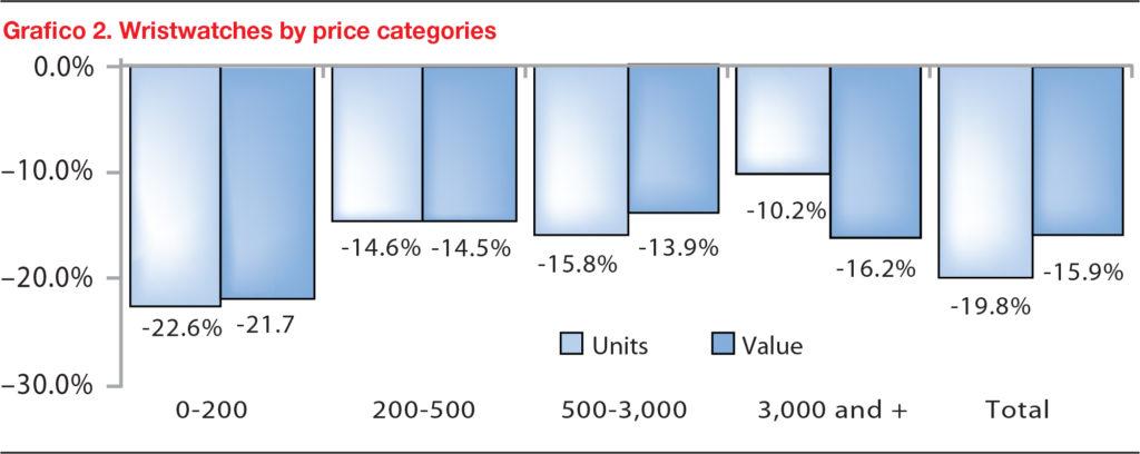 mercato-grafico-2